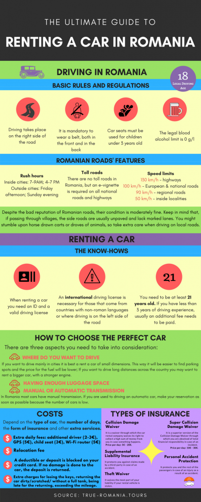 Guide to renting a car in Romania - Infographic